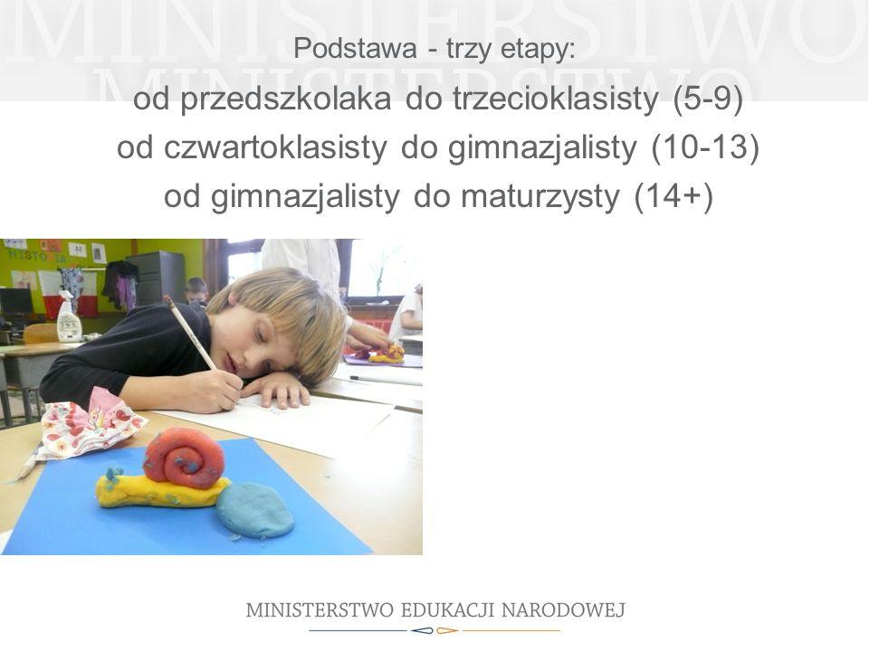 od przedszkolaka do trzecioklasisty (5-9)