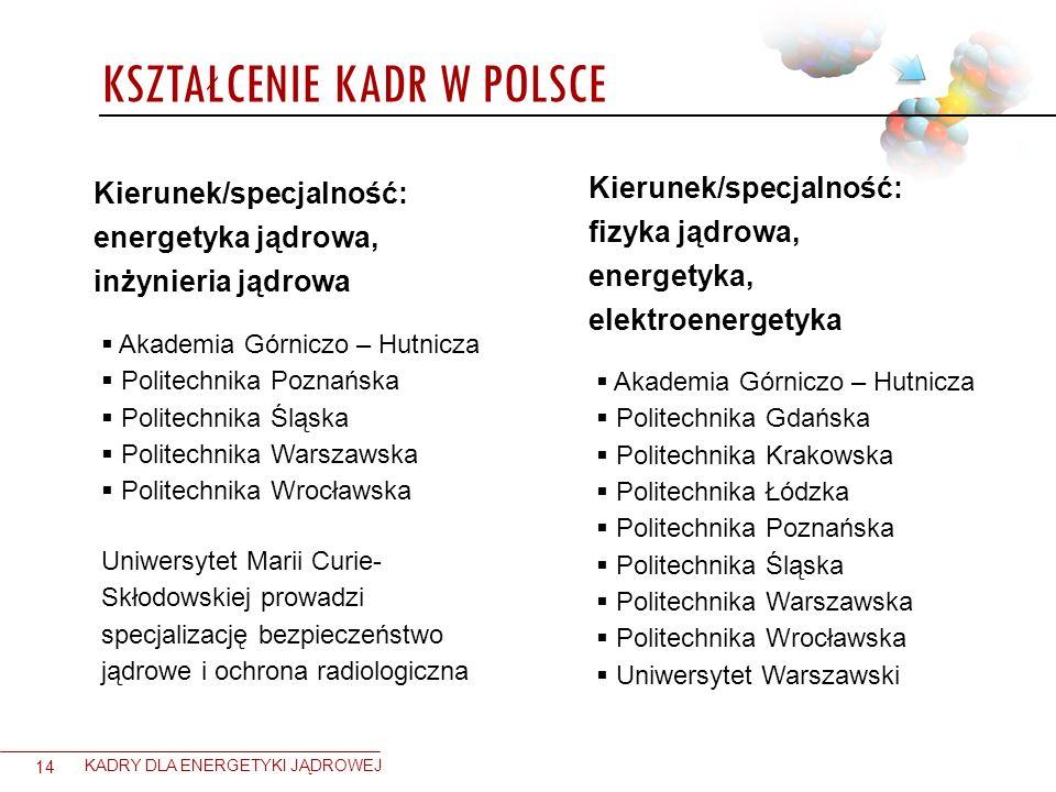 Kształcenie kadr w Polsce