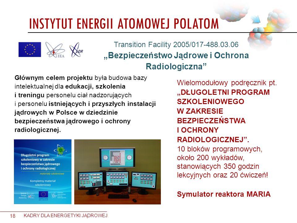 Instytut energii atomowej polatom