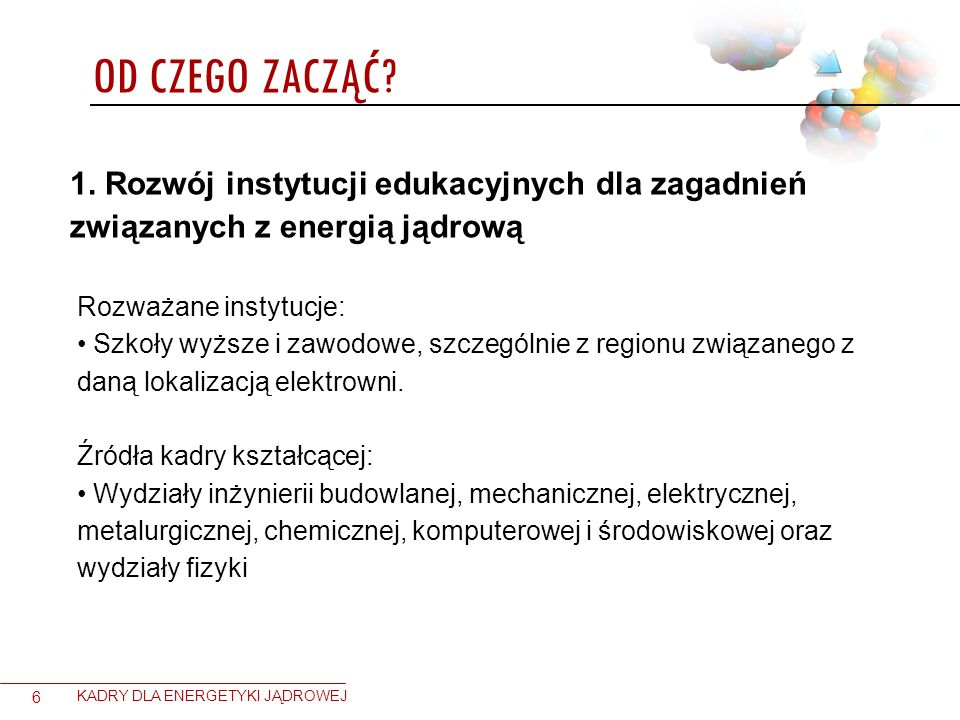 Od czego zacząć 1. Rozwój instytucji edukacyjnych dla zagadnień związanych z energią jądrową. Rozważane instytucje:
