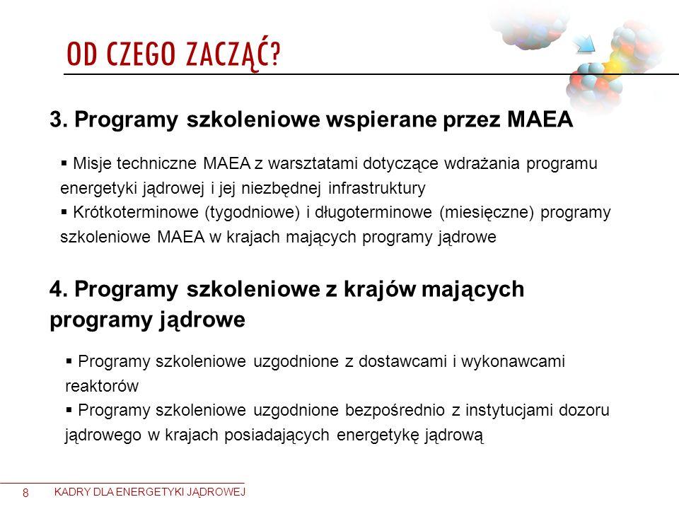 Od czego zacząć 3. Programy szkoleniowe wspierane przez MAEA