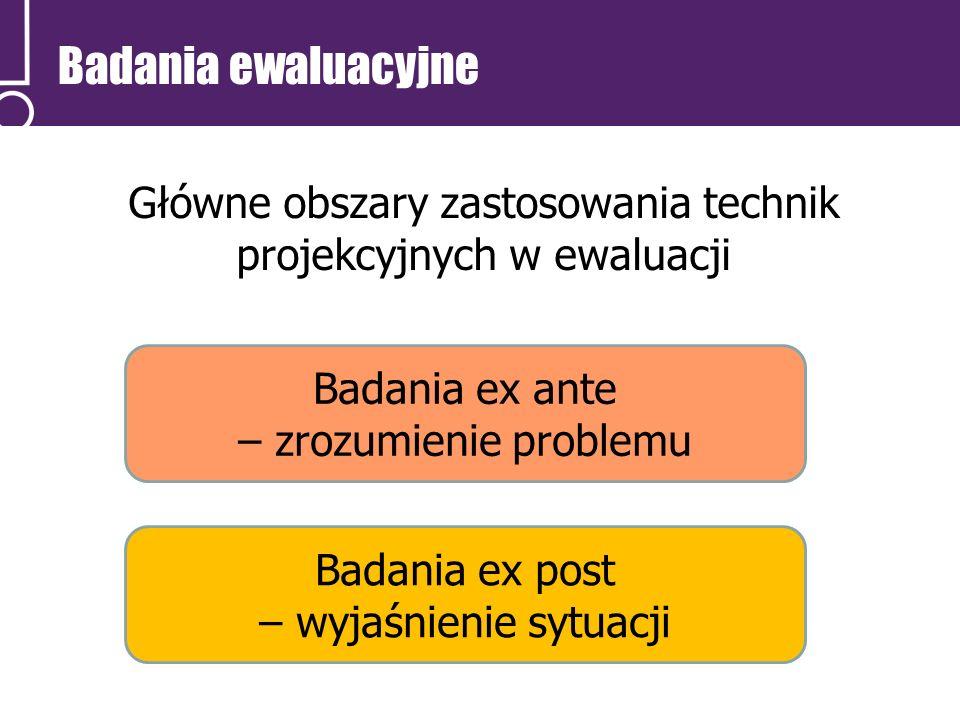 Badania ewaluacyjneGłówne obszary zastosowania technik projekcyjnych w ewaluacji. Badania ex ante. – zrozumienie problemu.