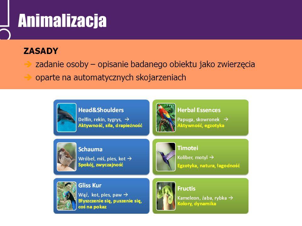 Animalizacja ZASADY. zadanie osoby – opisanie badanego obiektu jako zwierzęcia.