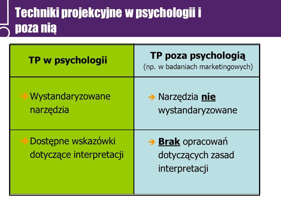 Techniki projekcyjne w psychologii i poza nią