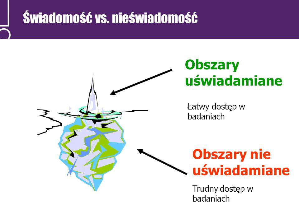 Świadomość vs. nieświadomość