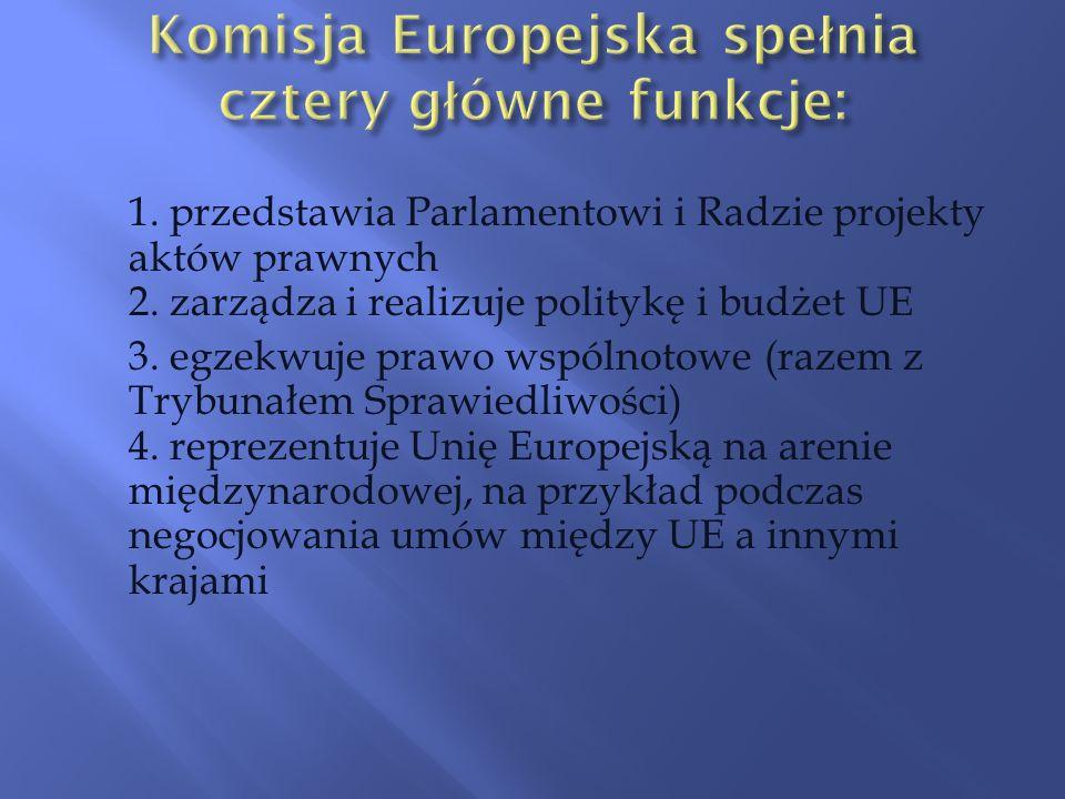 Komisja Europejska spełnia cztery główne funkcje: