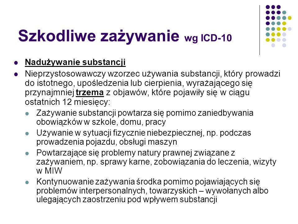 Szkodliwe zażywanie wg ICD-10