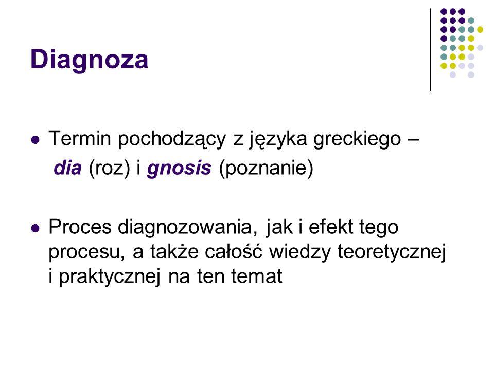 Diagnoza Termin pochodzący z języka greckiego –