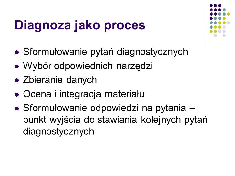 Diagnoza jako proces Sformułowanie pytań diagnostycznych