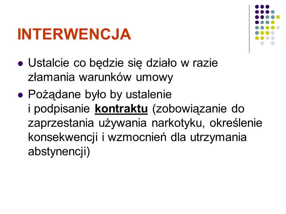 INTERWENCJA Ustalcie co będzie się działo w razie złamania warunków umowy.