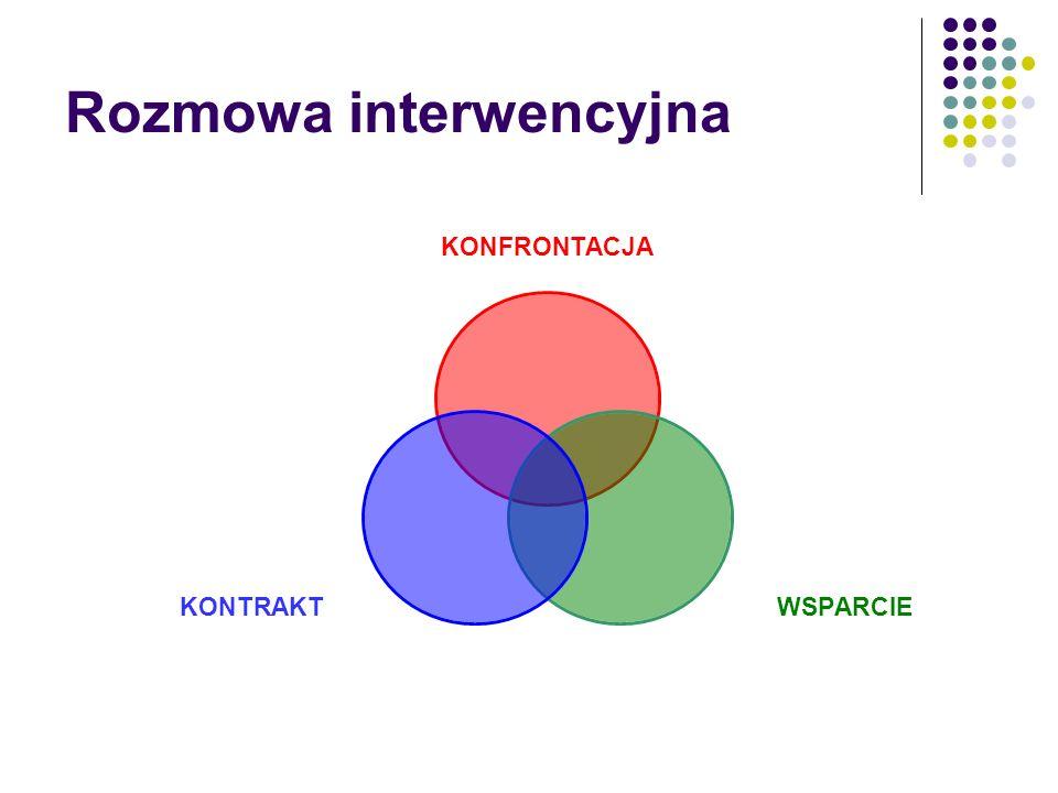 Rozmowa interwencyjna