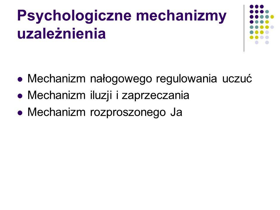 Psychologiczne mechanizmy uzależnienia