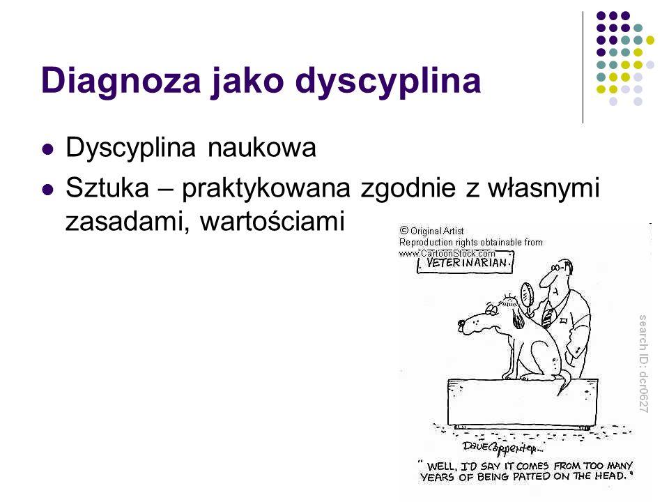 Diagnoza jako dyscyplina
