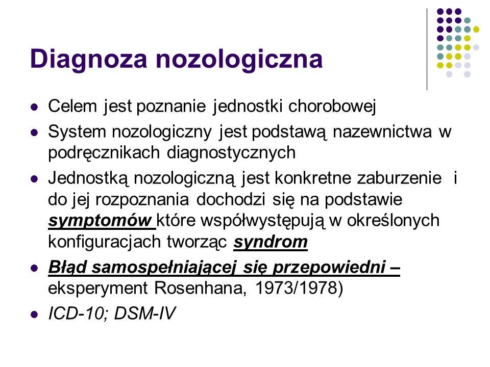 Diagnoza nozologiczna