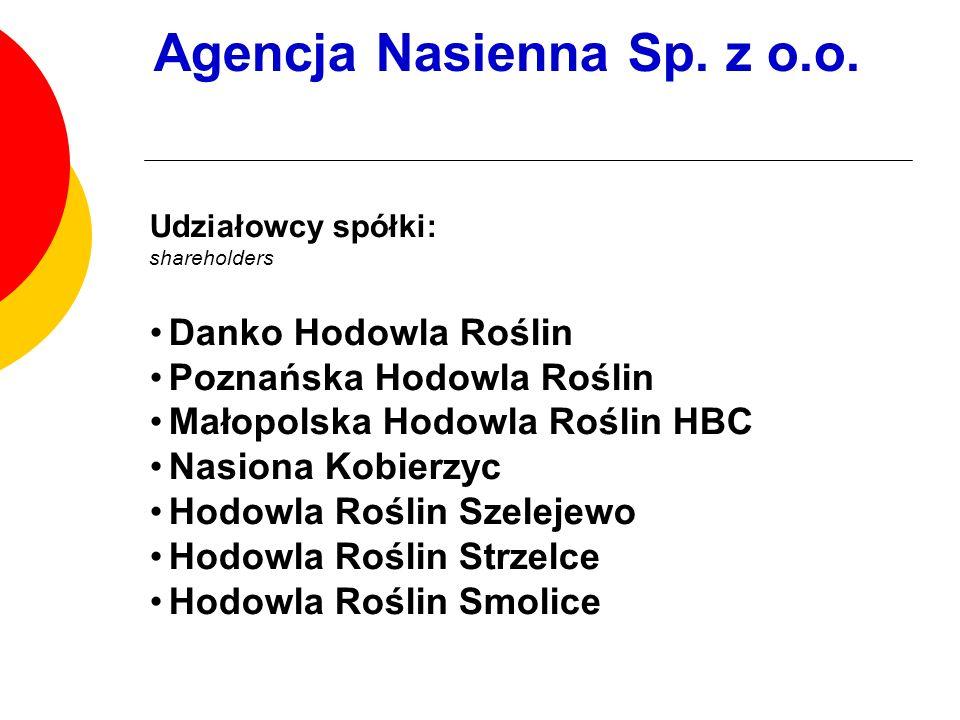 Agencja Nasienna Sp. z o.o.