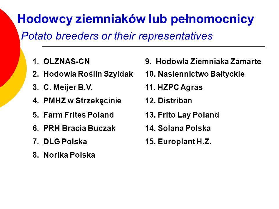 Hodowcy ziemniaków lub pełnomocnicy Potato breeders or their representatives
