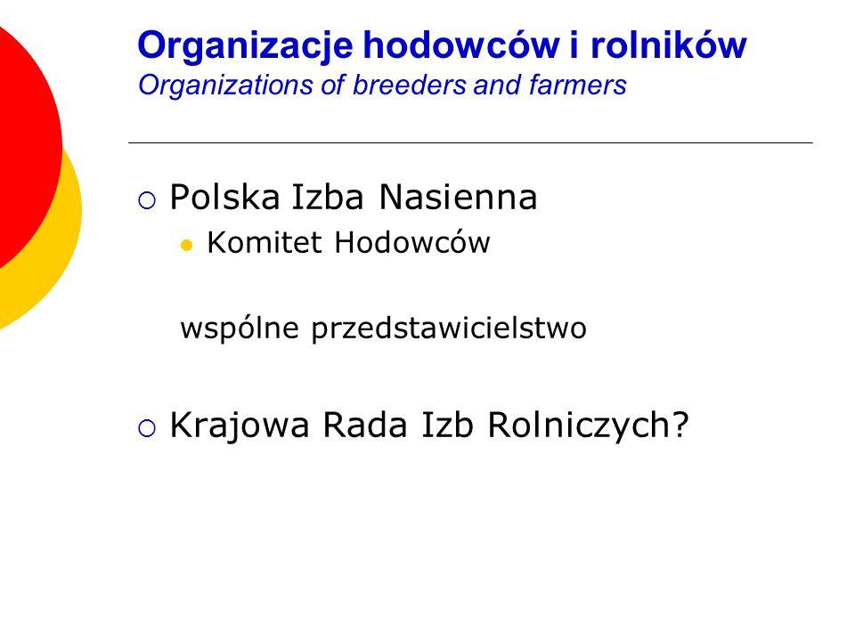 Organizacje hodowców i rolników Organizations of breeders and farmers