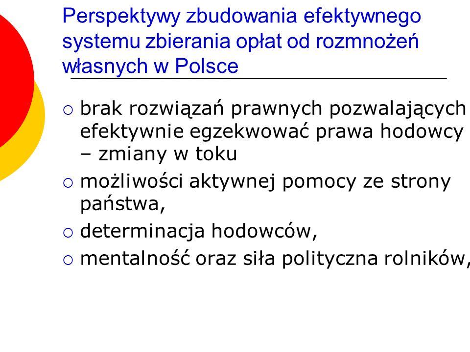 Perspektywy zbudowania efektywnego systemu zbierania opłat od rozmnożeń własnych w Polsce
