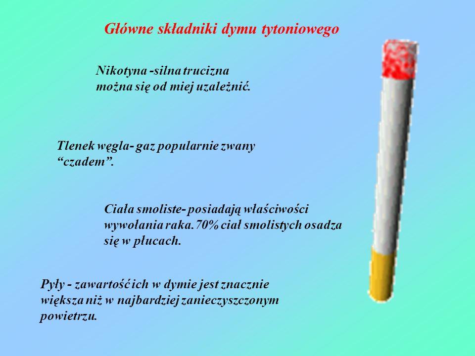 Główne składniki dymu tytoniowego