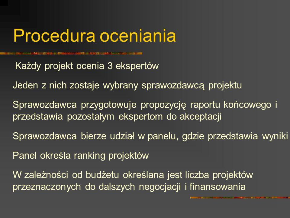 Procedura oceniania Każdy projekt ocenia 3 ekspertów