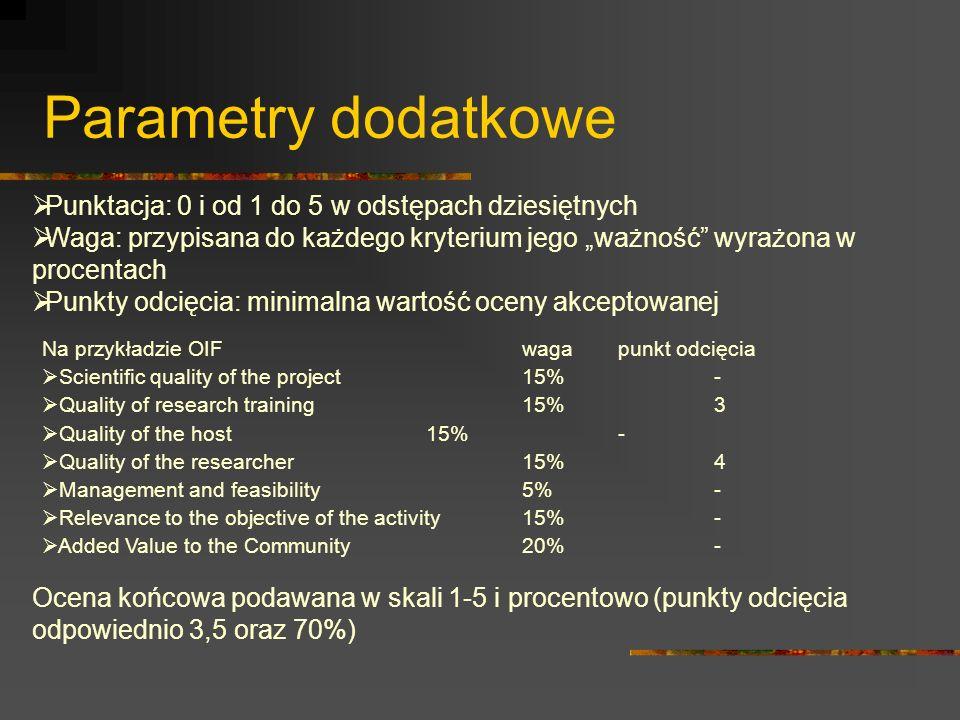 Parametry dodatkowe Punktacja: 0 i od 1 do 5 w odstępach dziesiętnych