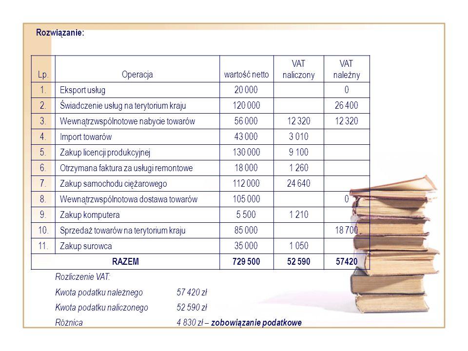 Rozwiązanie: Lp. Operacja. wartość netto. VAT naliczony. VAT należny. 1. Eksport usług. 20 000.