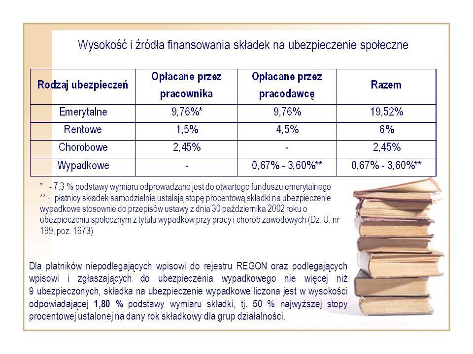 Wysokość i źródła finansowania składek na ubezpieczenie społeczne