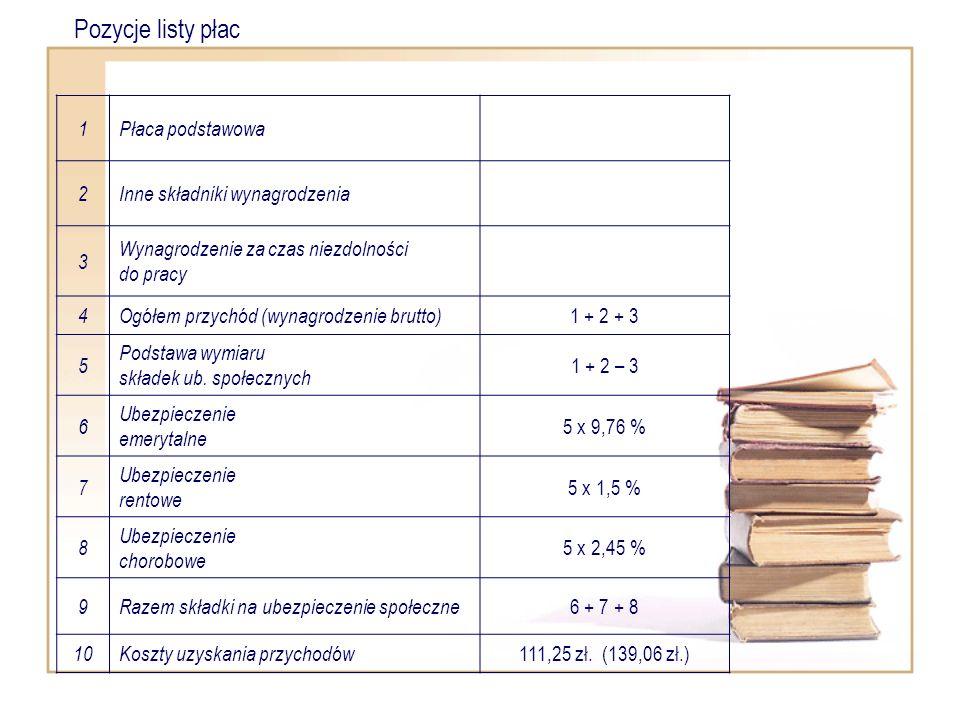 Pozycje listy płac 1 Płaca podstawowa 2 Inne składniki wynagrodzenia 3