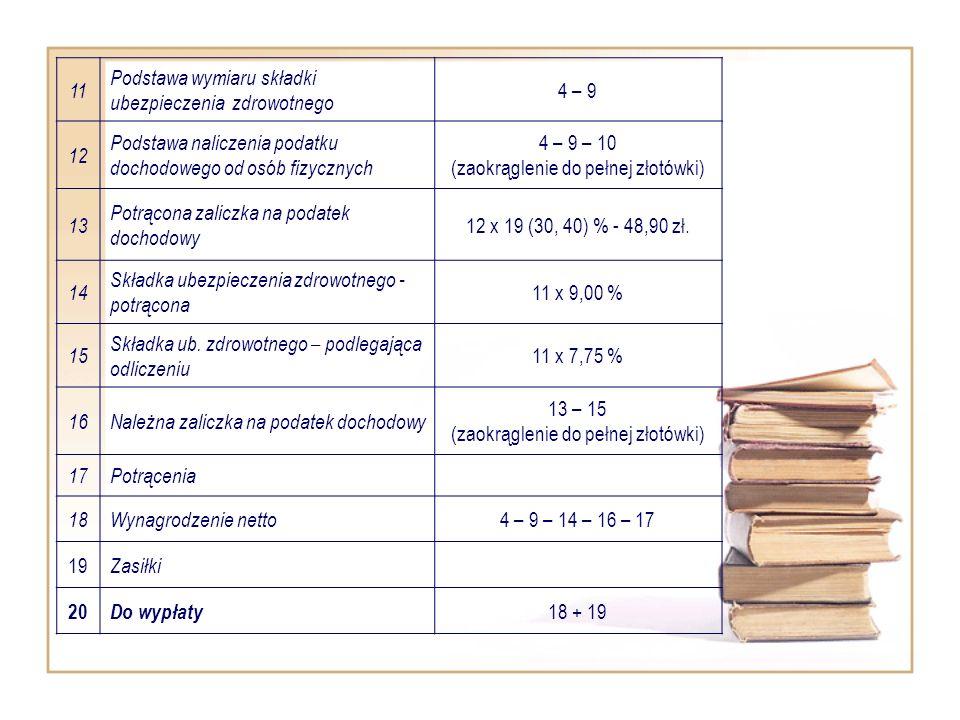 Podstawa wymiaru składki ubezpieczenia zdrowotnego 4 – 9