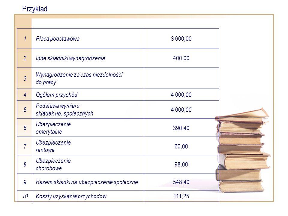 Przykład 1 Płaca podstawowa 3 600,00 2 Inne składniki wynagrodzenia