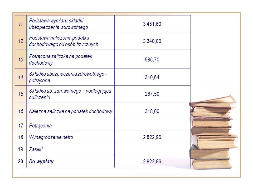 11 Podstawa wymiaru składki ubezpieczenia zdrowotnego. 3 451,60. 12. Podstawa naliczenia podatku dochodowego od osób fizycznych.