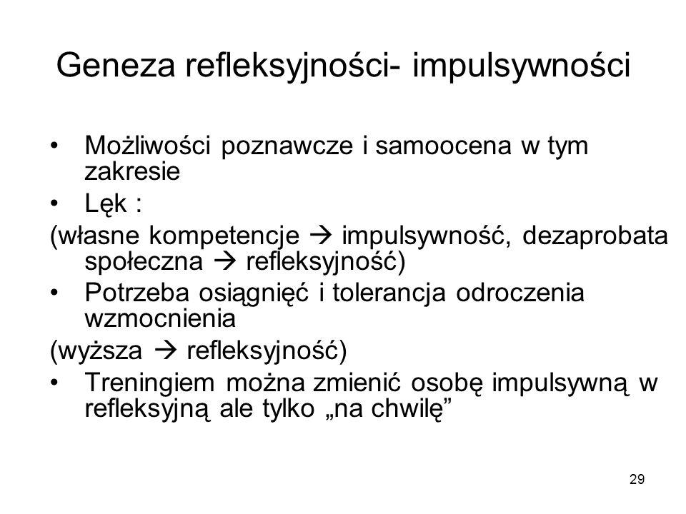 Geneza refleksyjności- impulsywności
