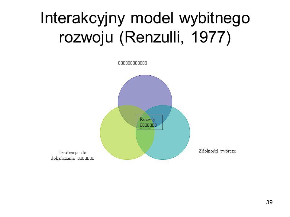 Interakcyjny model wybitnego rozwoju (Renzulli, 1977)