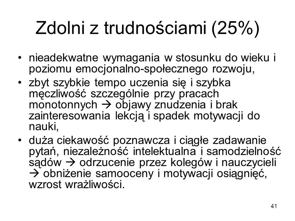 Zdolni z trudnościami (25%)