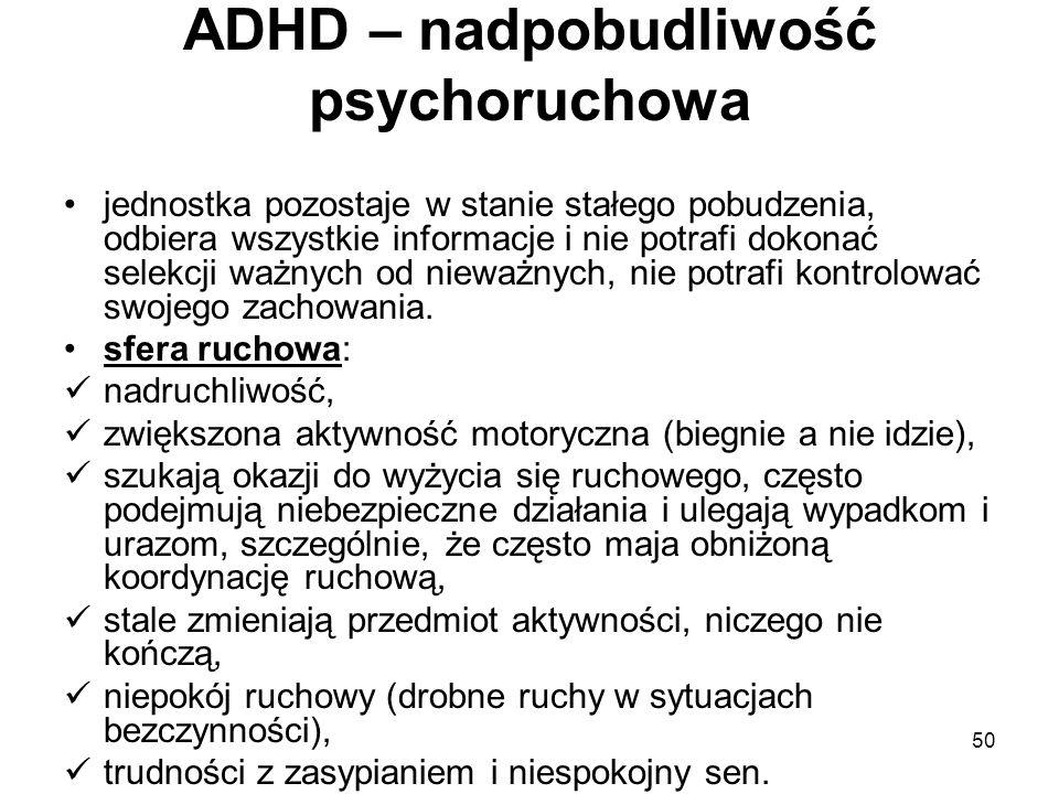 ADHD – nadpobudliwość psychoruchowa