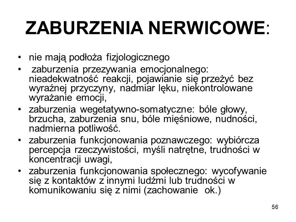 ZABURZENIA NERWICOWE: