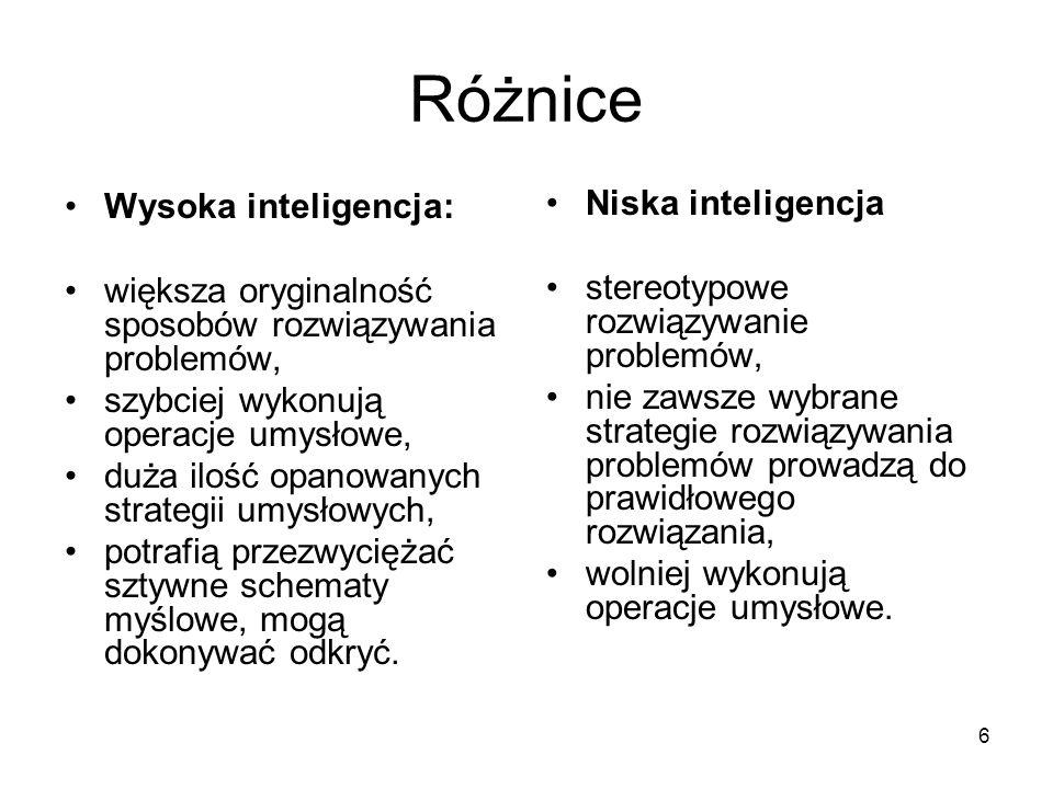 Różnice Wysoka inteligencja: Niska inteligencja