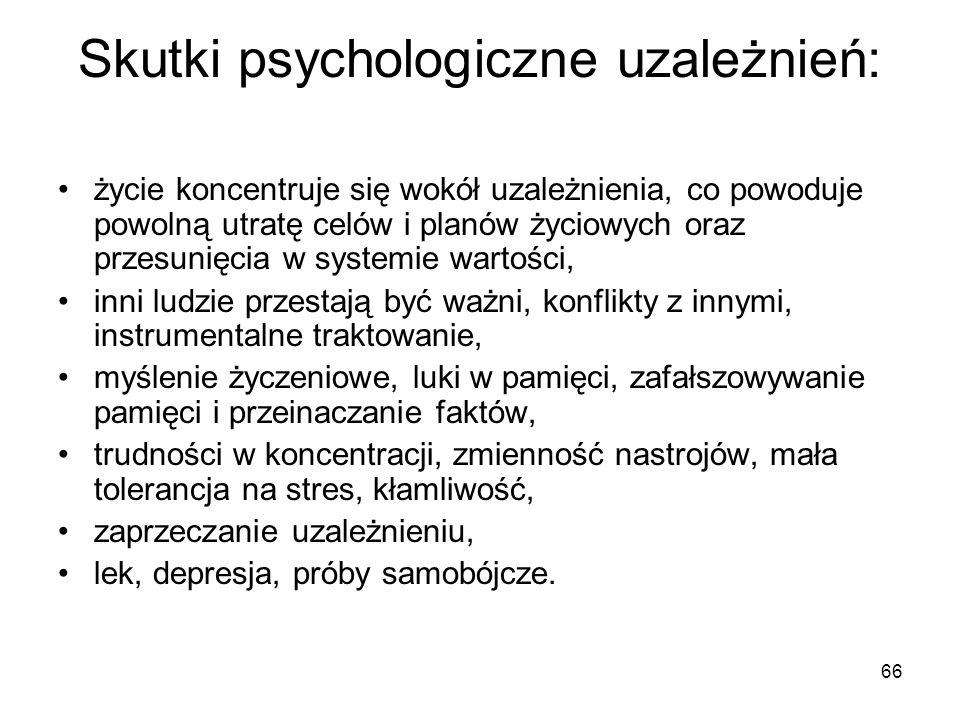 Skutki psychologiczne uzależnień: