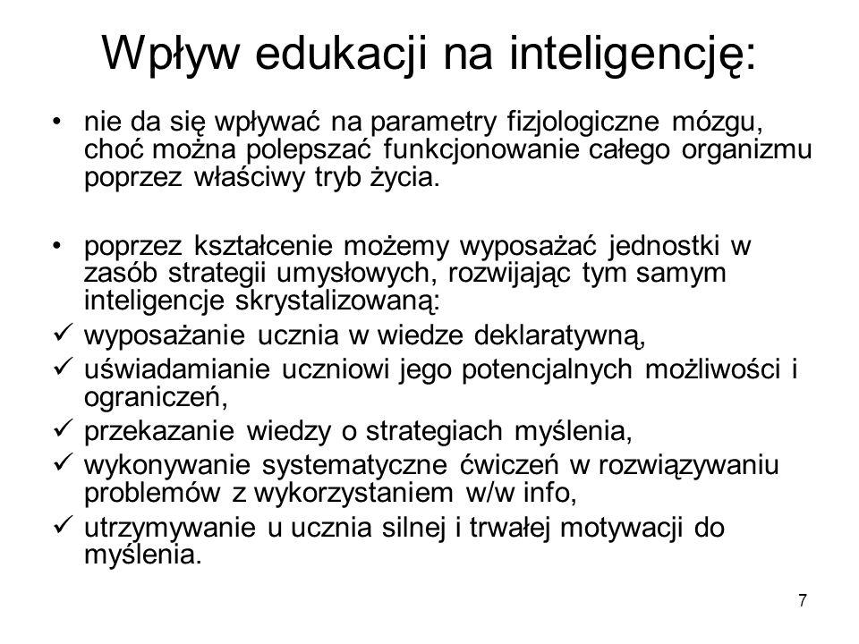 Wpływ edukacji na inteligencję: