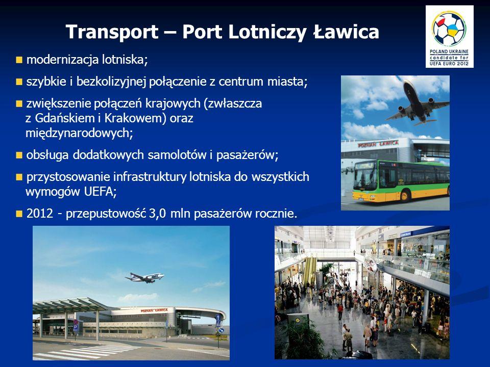 Transport – Port Lotniczy Ławica