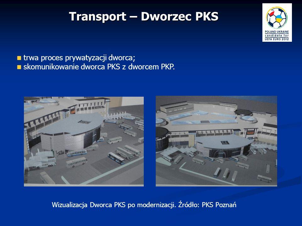 Transport – Dworzec PKS