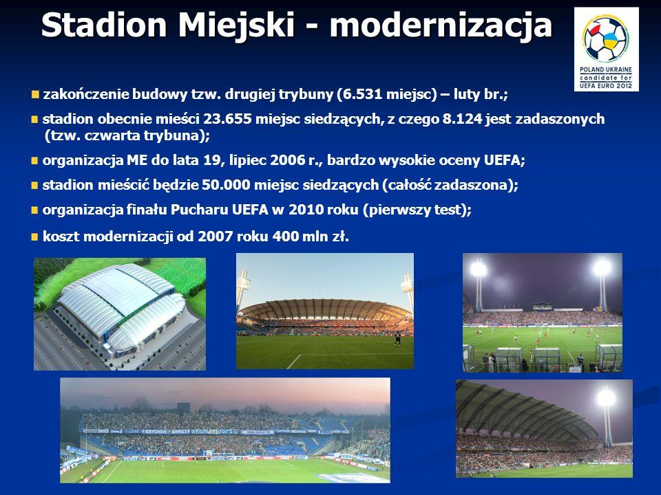 Stadion Miejski - modernizacja
