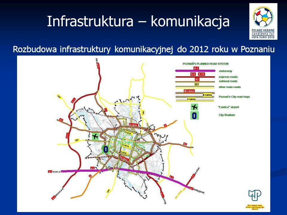 Infrastruktura – komunikacja