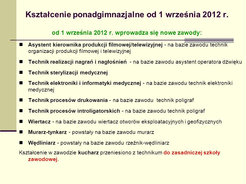 Kształcenie ponadgimnazjalne od 1 września 2012 r. od 1 września 2012 r. wprowadza się nowe zawody: