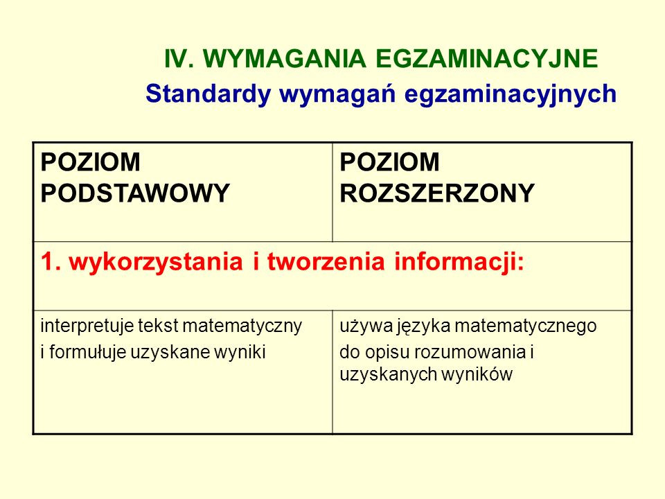 IV. WYMAGANIA EGZAMINACYJNE Standardy wymagań egzaminacyjnych