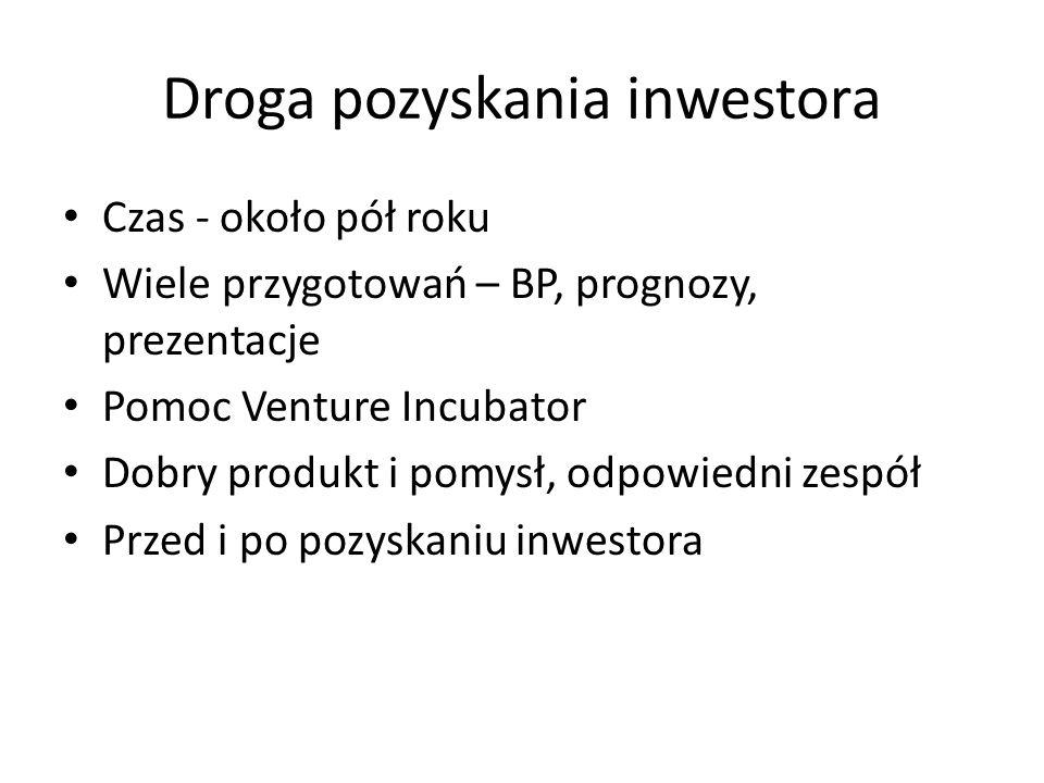 Droga pozyskania inwestora