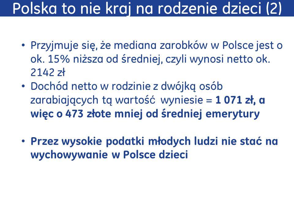 Polska to nie kraj na rodzenie dzieci (2)