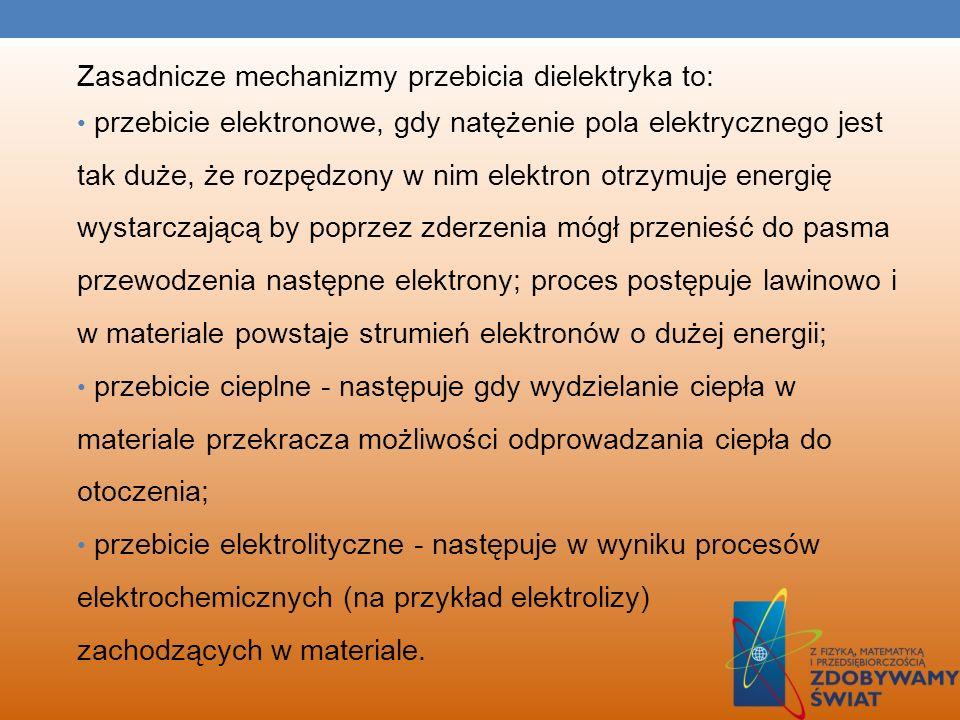 Zasadnicze mechanizmy przebicia dielektryka to: