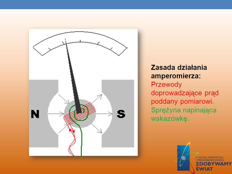 Zasada działania amperomierza: Przewody doprowadzające prąd poddany pomiarowi.