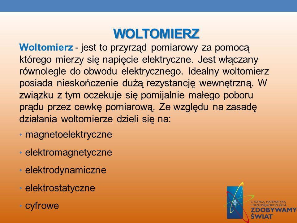 WOLTOMIERZ